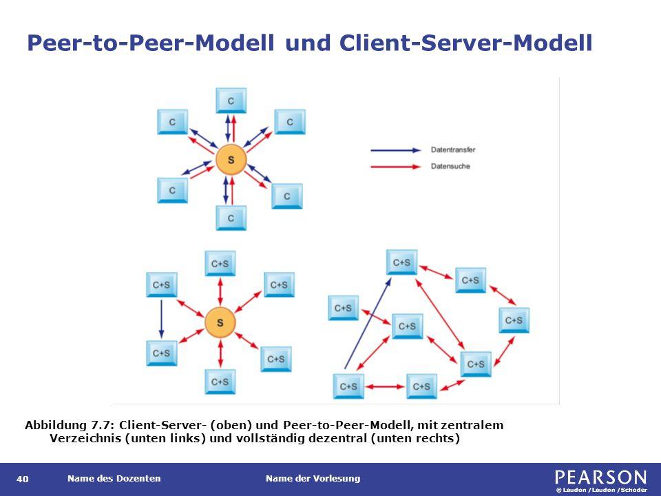 © Laudon /Laudon /Schoder Name des DozentenName der Vorlesung Peer-to-Peer-Modell und Client-Server-Modell 40 Abbildung 7.7: Client-Server- (oben) und