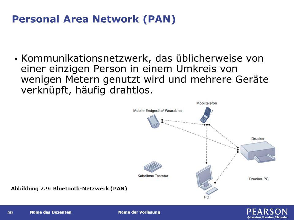 © Laudon /Laudon /Schoder Name des DozentenName der Vorlesung Personal Area Network (PAN) 50 Kommunikationsnetzwerk, das üblicherweise von einer einzi