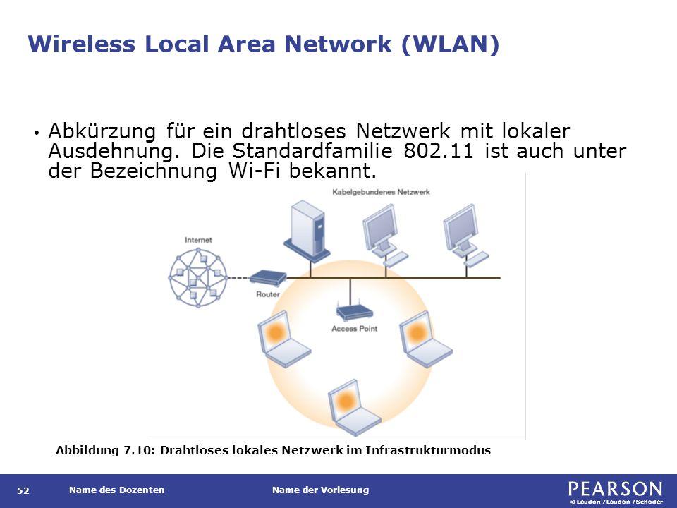 © Laudon /Laudon /Schoder Name des DozentenName der Vorlesung Wireless Local Area Network (WLAN) 52 Abkürzung für ein drahtloses Netzwerk mit lokaler