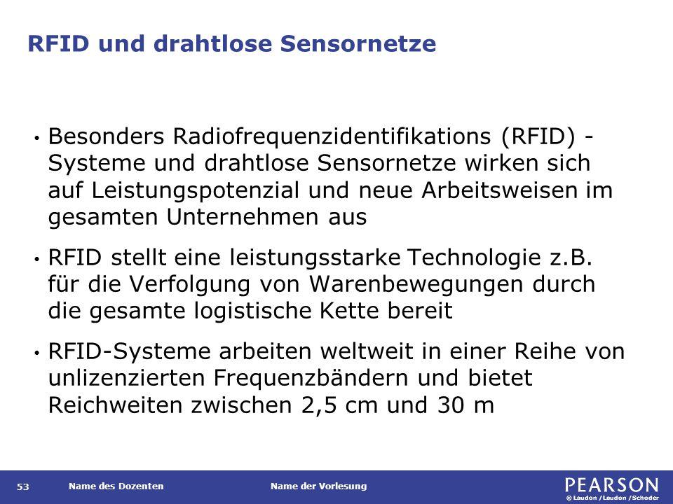© Laudon /Laudon /Schoder Name des DozentenName der Vorlesung RFID und drahtlose Sensornetze 53 Besonders Radiofrequenzidentifikations (RFID) - System