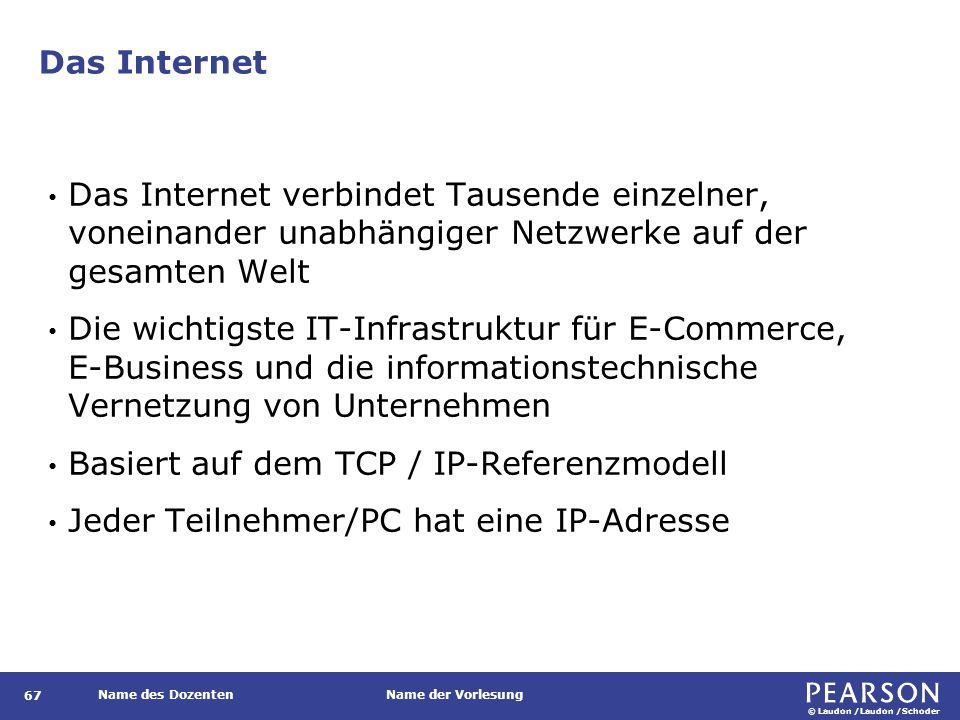 © Laudon /Laudon /Schoder Name des DozentenName der Vorlesung Das Internet 67 Das Internet verbindet Tausende einzelner, voneinander unabhängiger Netz