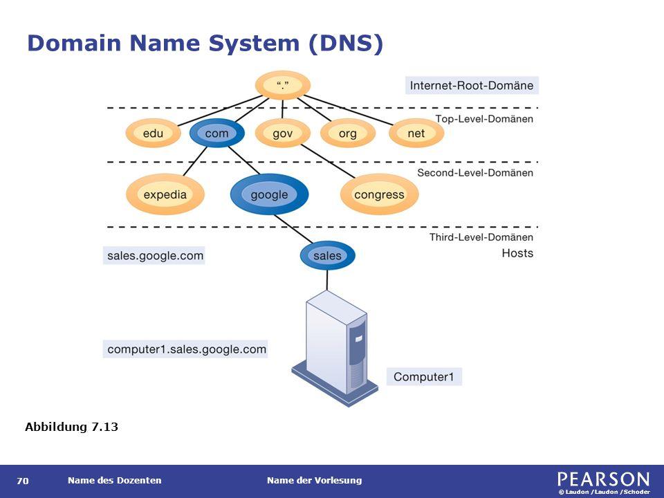 © Laudon /Laudon /Schoder Name des DozentenName der Vorlesung Domain Name System (DNS) 70 Abbildung 7.13