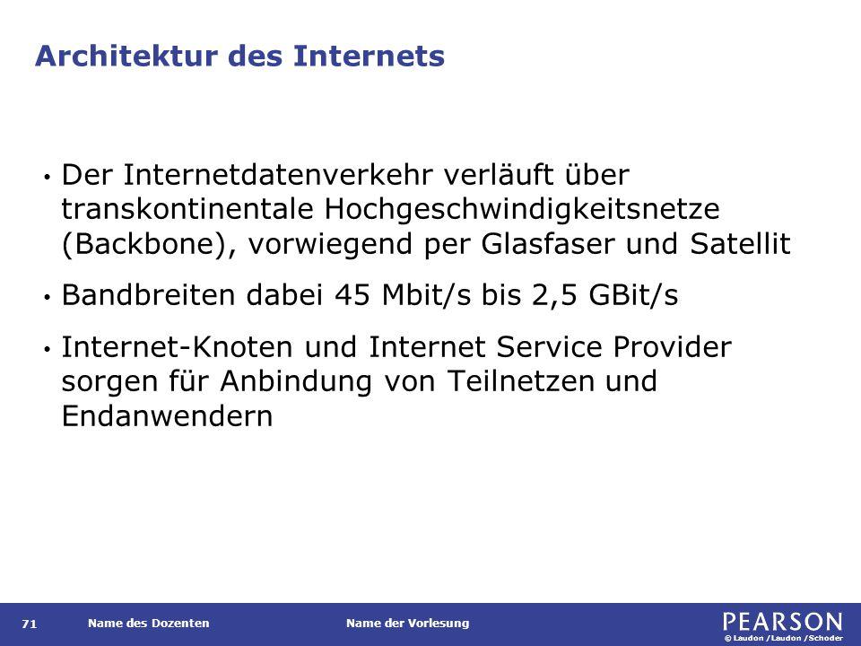 © Laudon /Laudon /Schoder Name des DozentenName der Vorlesung Architektur des Internets 71 Der Internetdatenverkehr verläuft über transkontinentale Ho