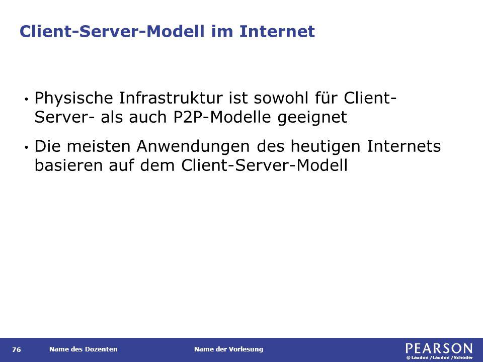 © Laudon /Laudon /Schoder Name des DozentenName der Vorlesung Client-Server-Modell im Internet 76 Physische Infrastruktur ist sowohl für Client- Serve