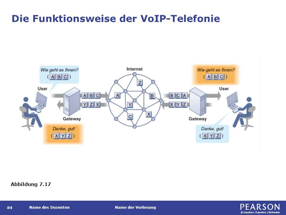 © Laudon /Laudon /Schoder Name des DozentenName der Vorlesung Die Funktionsweise der VoIP-Telefonie 84 Abbildung 7.17