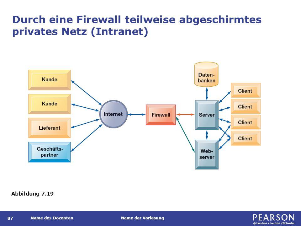 © Laudon /Laudon /Schoder Name des DozentenName der Vorlesung Durch eine Firewall teilweise abgeschirmtes privates Netz (Intranet) 87 Abbildung 7.19