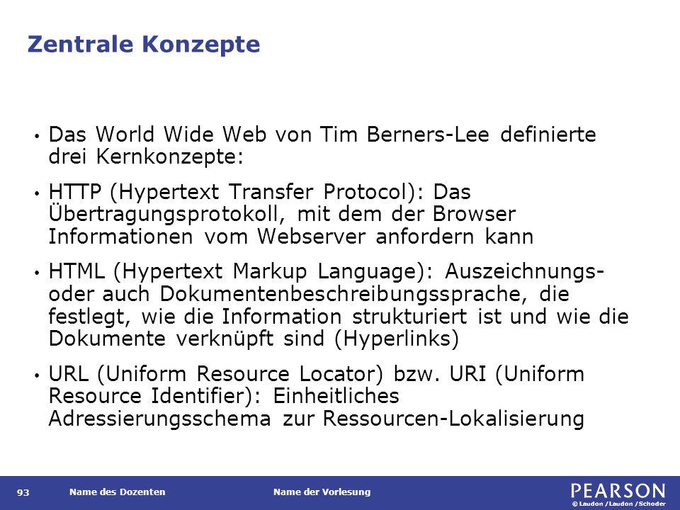 © Laudon /Laudon /Schoder Name des DozentenName der Vorlesung Zentrale Konzepte 93 Das World Wide Web von Tim Berners-Lee definierte drei Kernkonzepte