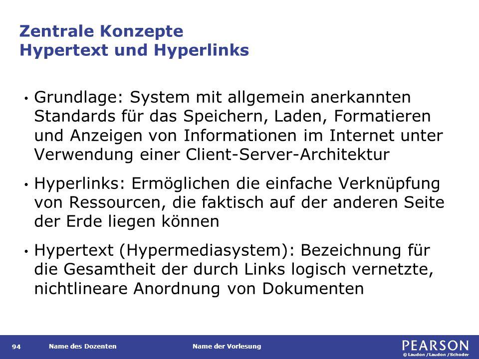 © Laudon /Laudon /Schoder Name des DozentenName der Vorlesung Zentrale Konzepte Hypertext und Hyperlinks 94 Grundlage: System mit allgemein anerkannte