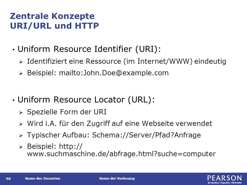 © Laudon /Laudon /Schoder Name des DozentenName der Vorlesung Zentrale Konzepte URI/URL und HTTP 98 Uniform Resource Identifier (URI):  Identifiziert