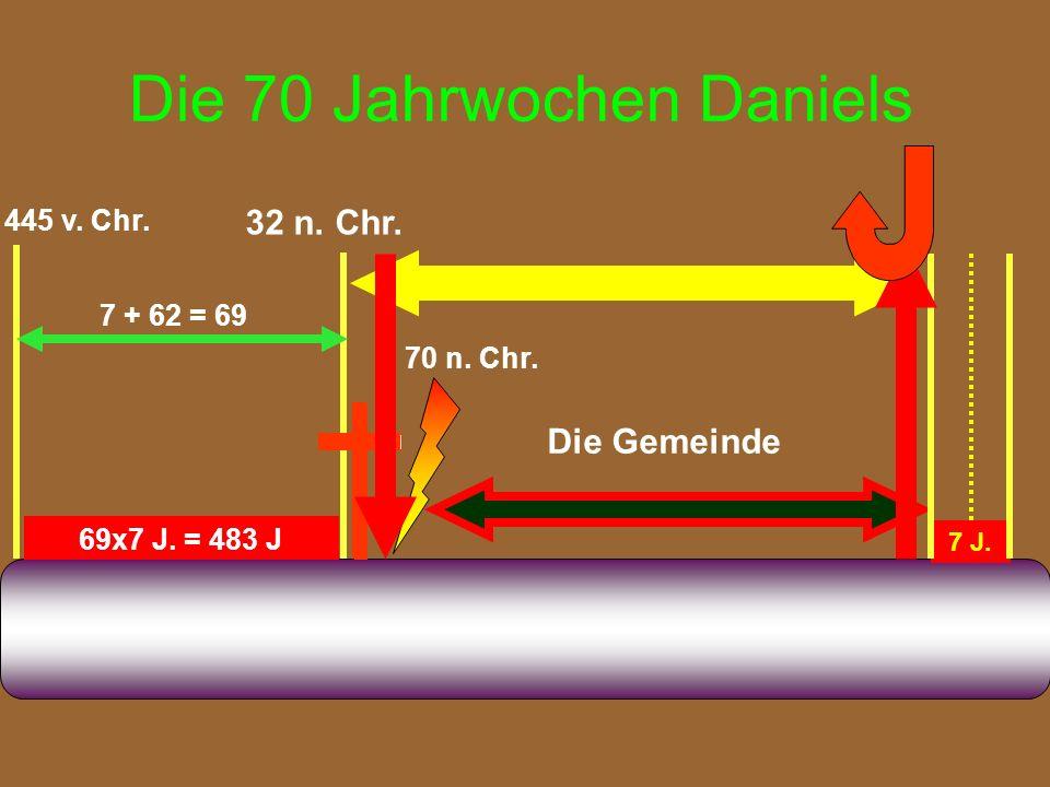 Die 70 Jahrwochen Daniels 69x7 J. = 483 J 445 v. Chr. 32 n. Chr. 7 + 62 = 69 70 n. Chr. 7 J. Die Gemeinde