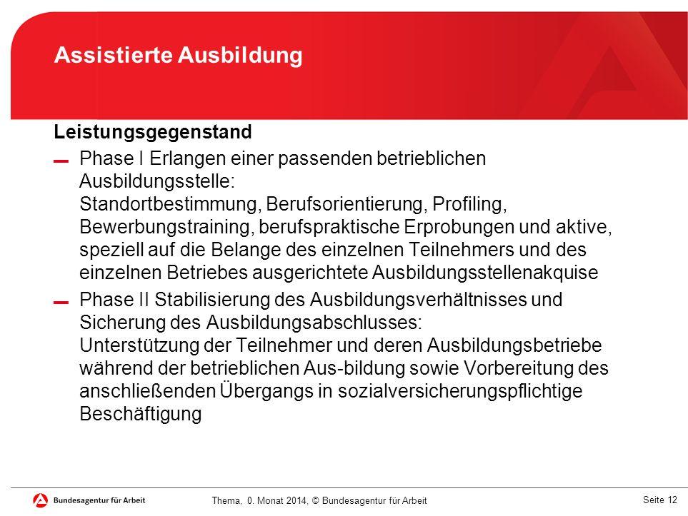 Seite 12 Thema, 0. Monat 2014, © Bundesagentur für Arbeit Leistungsgegenstand ▬ Phase I Erlangen einer passenden betrieblichen Ausbildungsstelle: Stan