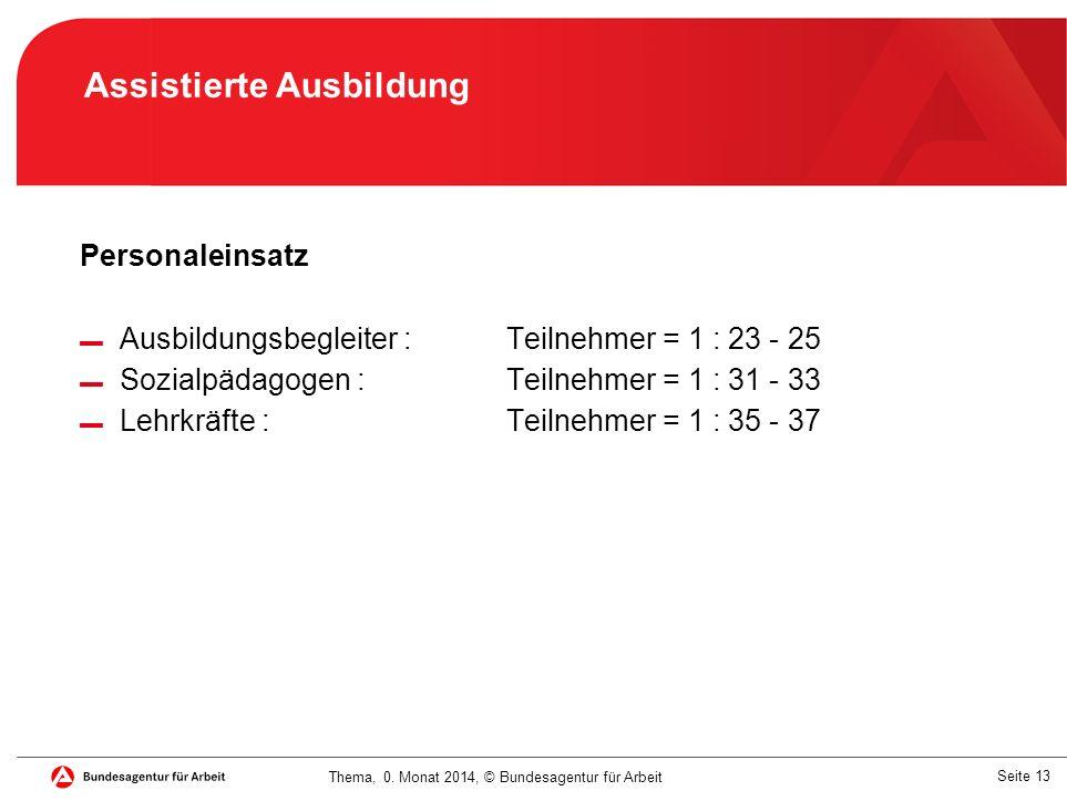Seite 13 Thema, 0. Monat 2014, © Bundesagentur für Arbeit Personaleinsatz ▬ Ausbildungsbegleiter : Teilnehmer = 1 : 23 - 25 ▬ Sozialpädagogen : Teilne