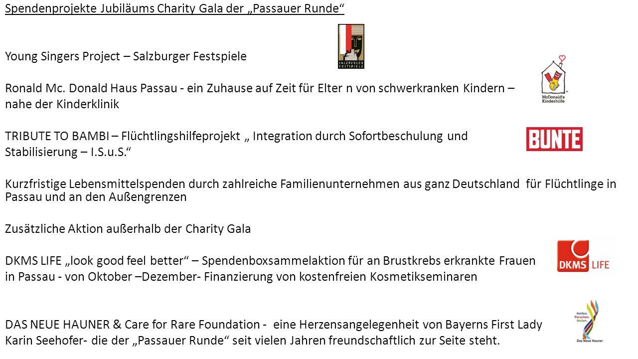 """Spendenprojekte Jubiläums Charity Gala der """"Passauer Runde Young Singers Project – Salzburger Festspiele Ronald Mc."""