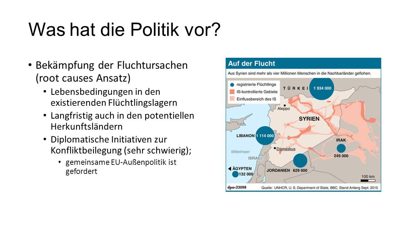 Was hat die Politik vor? Bekämpfung der Fluchtursachen (root causes Ansatz) Lebensbedingungen in den existierenden Flüchtlingslagern Langfristig auch