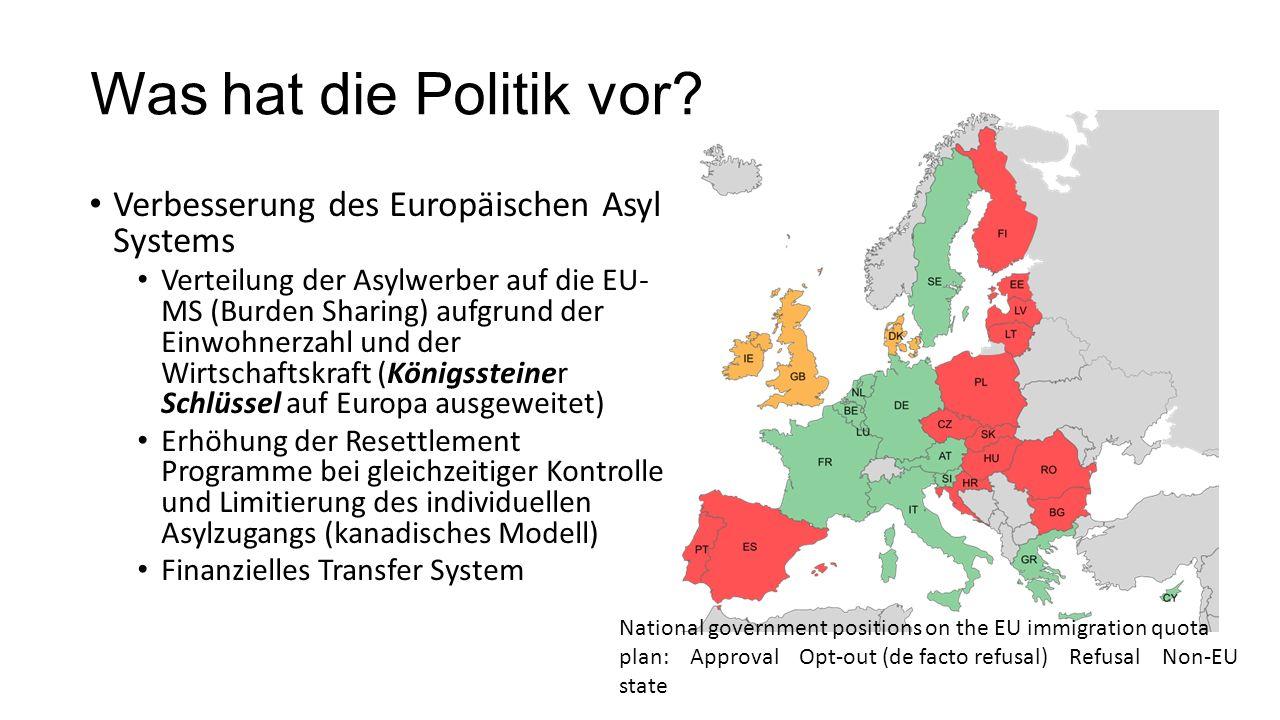 Was hat die Politik vor? Verbesserung des Europäischen Asyl Systems Verteilung der Asylwerber auf die EU- MS (Burden Sharing) aufgrund der Einwohnerza