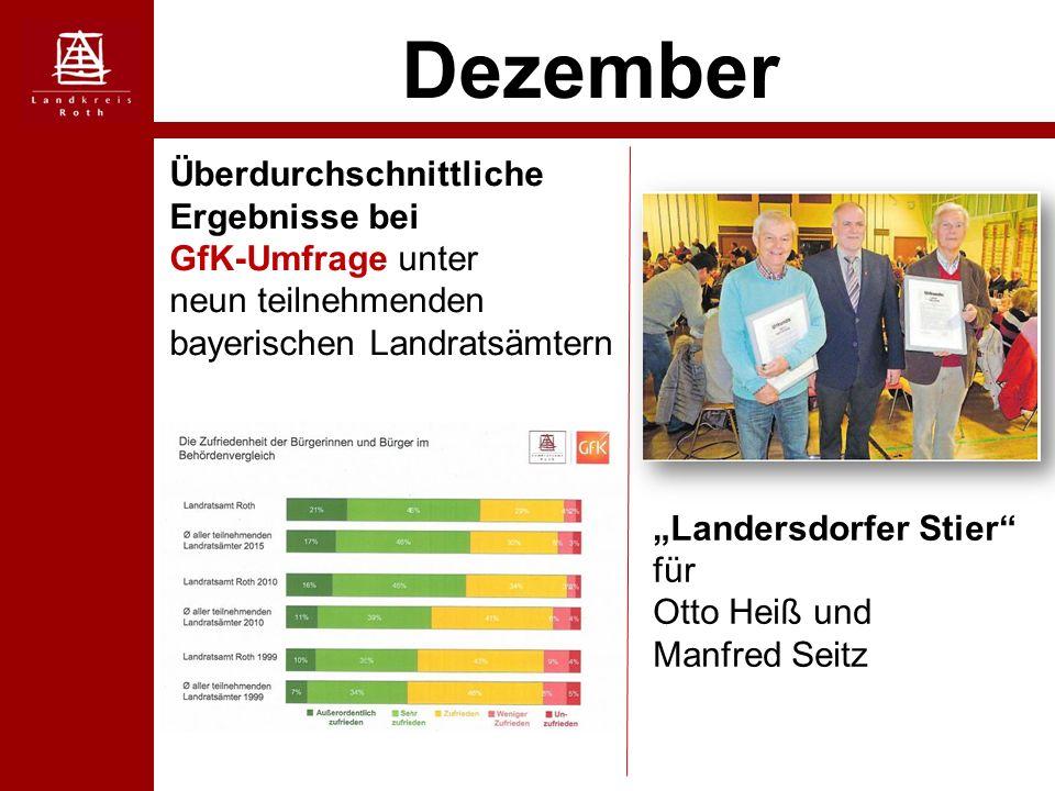 """Dezember Überdurchschnittliche Ergebnisse bei GfK-Umfrage unter neun teilnehmenden bayerischen Landratsämtern """"Landersdorfer Stier für Otto Heiß und Manfred Seitz"""