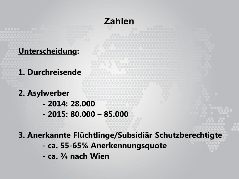 Zahlen Unterscheidung: 1. Durchreisende 2. Asylwerber - 2014: 28.000 - 2015: 80.000 – 85.000 3.