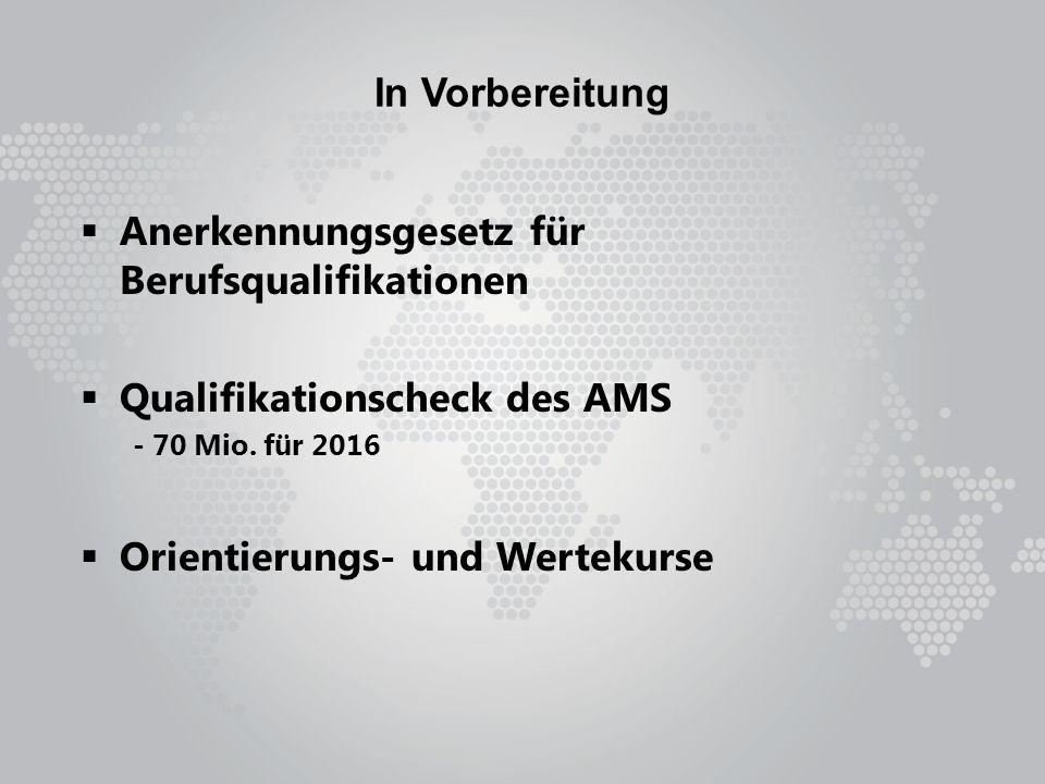 In Vorbereitung  Anerkennungsgesetz für Berufsqualifikationen  Qualifikationscheck des AMS - 70 Mio.