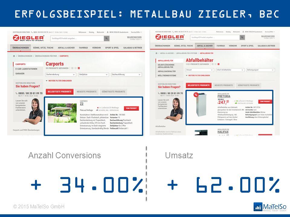© 2015 MaTelSo GmbH ERFOLGSBEISPIEL: METALLBAU ZIEGLER, B2C Umsatz + 62.00% Anzahl Conversions + 34.00%