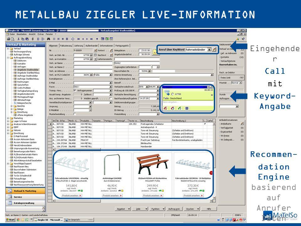 © 2015 MaTelSo GmbH METALLBAU ZIEGLER LIVE-INFORMATION Eingehende r Call mit Keyword- Angabe Recommen- dation Engine basierend auf Anrufer Daten