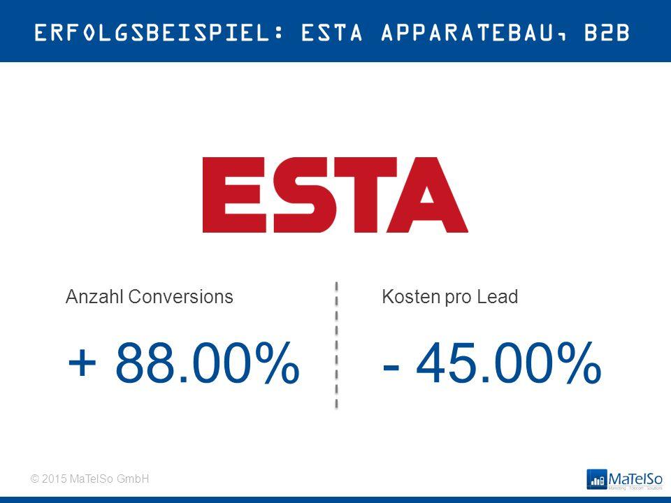 © 2015 MaTelSo GmbH ERFOLGSBEISPIEL: ESTA APPARATEBAU, B2B Kosten pro Lead - 45.00% Anzahl Conversions + 88.00%