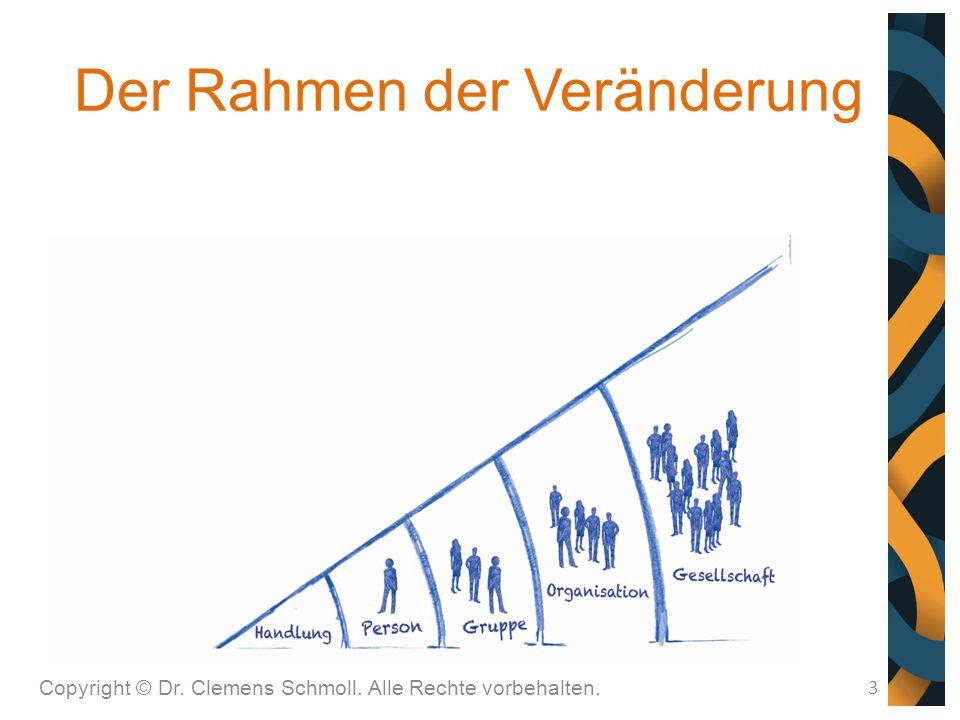 Der Rahmen der Veränderung 3 Copyright © Dr. Clemens Schmoll. Alle Rechte vorbehalten.