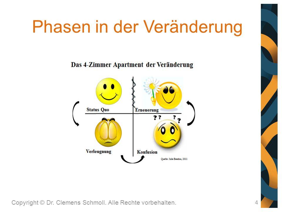 Phasen in der Veränderung 4 Copyright © Dr. Clemens Schmoll. Alle Rechte vorbehalten.