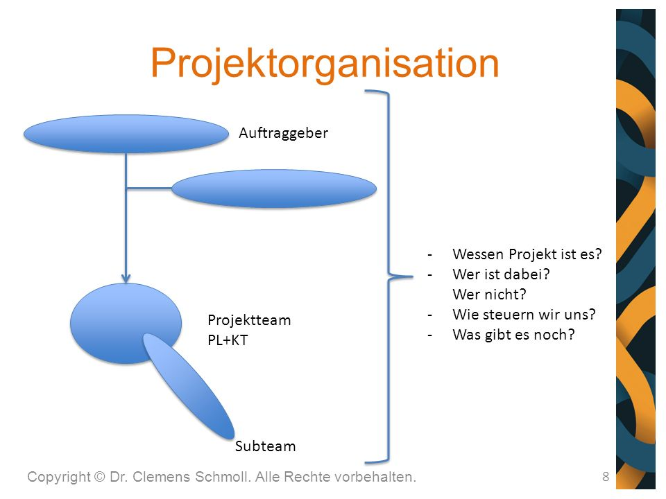 Projektorganisation 8 Auftraggeber Projektteam PL+KT Subteam -Wessen Projekt ist es.