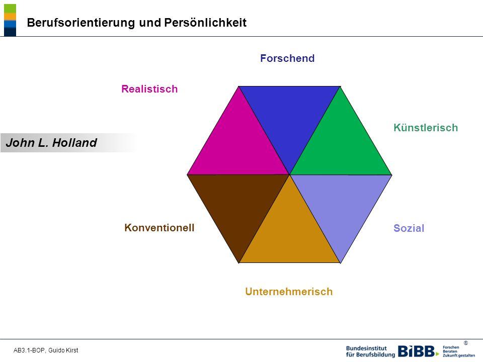 ® AB3.1-BOP, Guido Kirst Berufsorientierung und Persönlichkeit Forschend Künstlerisch Sozial Unternehmerisch Konventionell Realistisch John L.