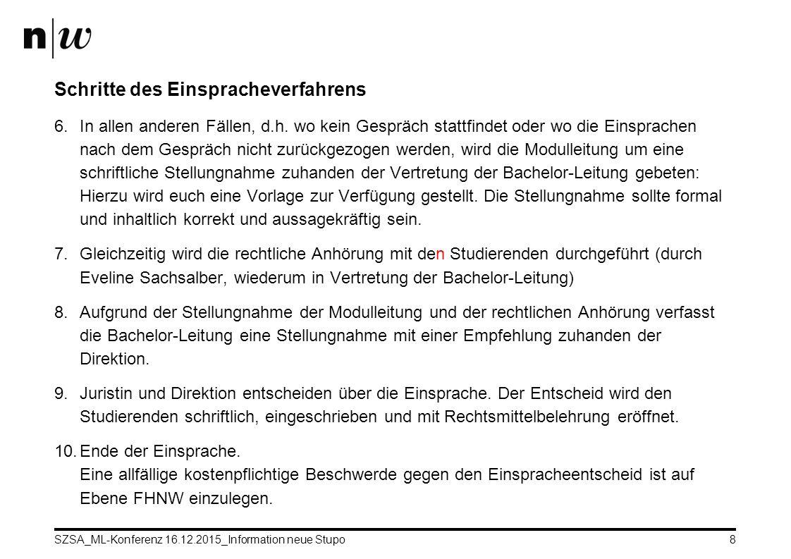 SZSA_ML-Konferenz 16.12.2015_Information neue Stupo8 Schritte des Einspracheverfahrens 6.In allen anderen Fällen, d.h.