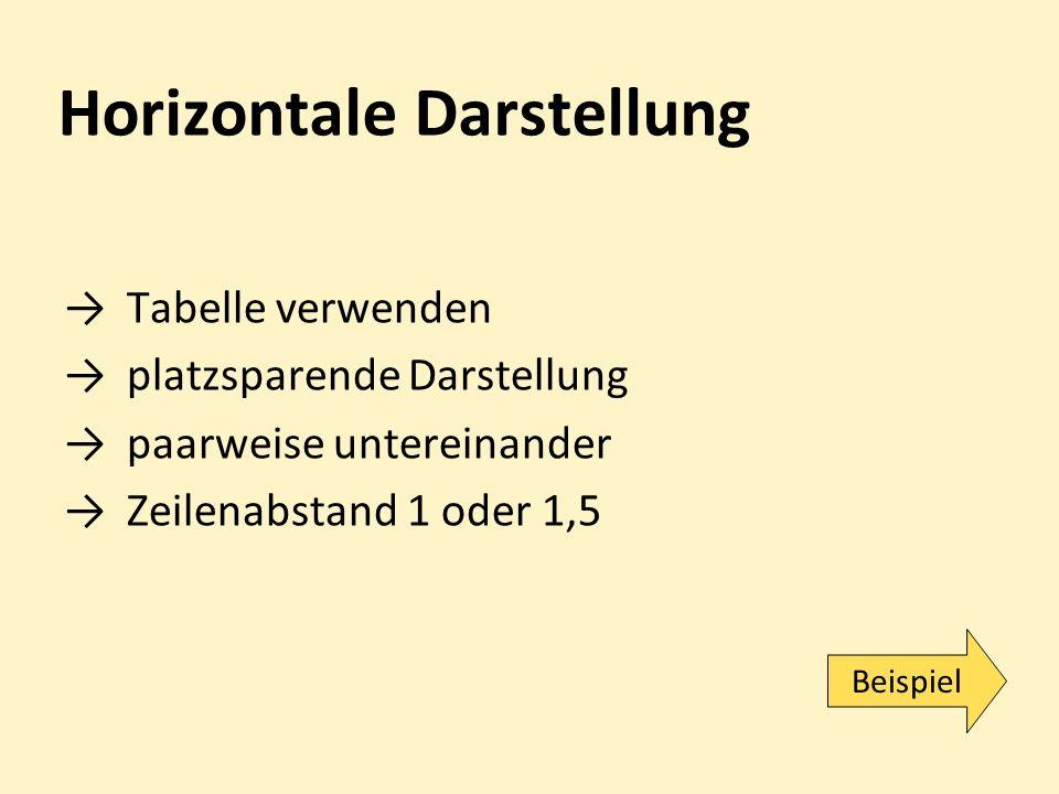Horizontale Darstellung →Tabelle verwenden →platzsparende Darstellung →paarweise untereinander →Zeilenabstand 1 oder 1,5 Beispiel
