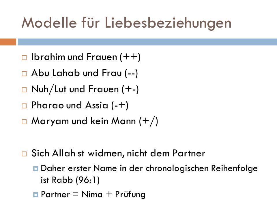 Modelle für Liebesbeziehungen  Ibrahim und Frauen (++)  Abu Lahab und Frau (--)  Nuh/Lut und Frauen (+-)  Pharao und Assia (-+)  Maryam und kein Mann (+/)  Sich Allah st widmen, nicht dem Partner  Daher erster Name in der chronologischen Reihenfolge ist Rabb (96:1)  Partner = Nima + Prüfung