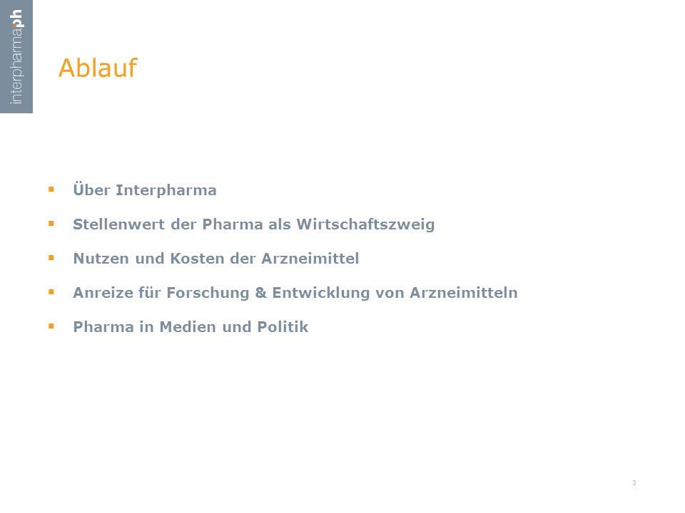 Ablauf  Über Interpharma  Stellenwert der Pharma als Wirtschaftszweig  Nutzen und Kosten der Arzneimittel  Anreize für Forschung & Entwicklung von