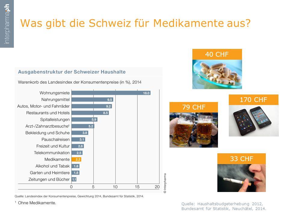Quelle: Haushaltsbudgeterhebung 2012, Bundesamt für Statistik, Neuchâtel, 2014. 40 CHF 79 CHF 33 CHF 170 CHF