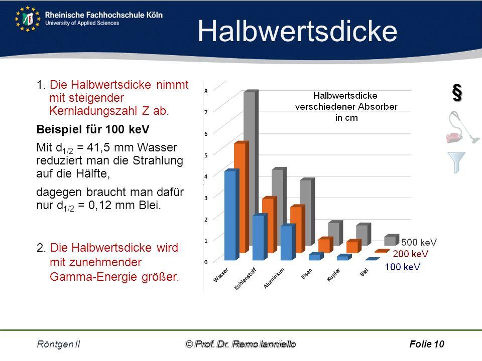 Halbwertsdicke Röntgen II© Prof.Dr.