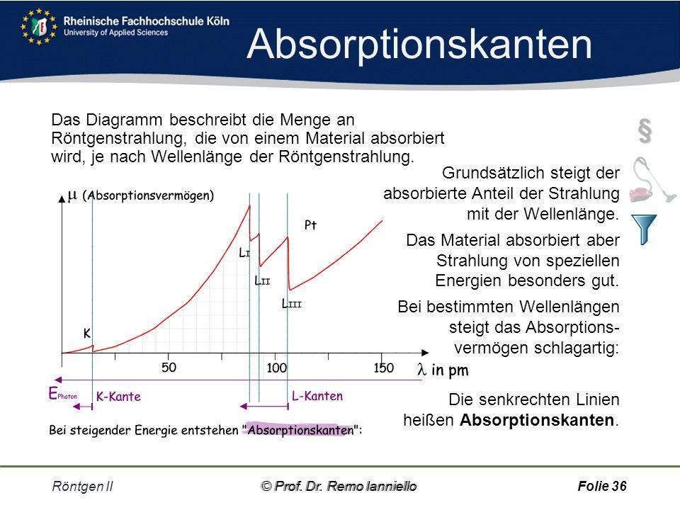 Röntgen II© Prof.Dr.