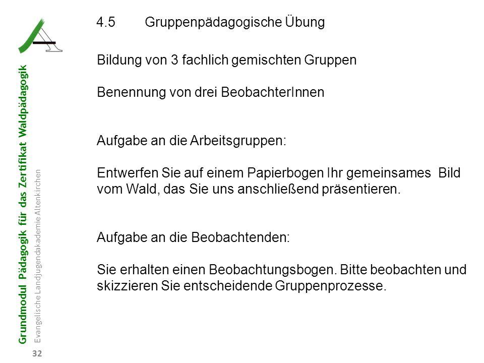 Grundmodul Pädagogik für das Zertifikat Waldpädagogik Evangelische Landjugendakademie Altenkirchen 32 4.5Gruppenpädagogische Übung Bildung von 3 fachl