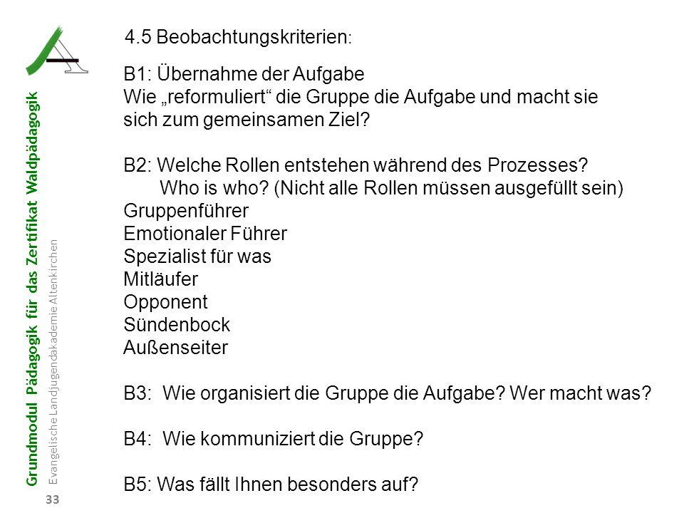 Grundmodul Pädagogik für das Zertifikat Waldpädagogik Evangelische Landjugendakademie Altenkirchen 33 4.5 Beobachtungskriterien : B1: Übernahme der Au