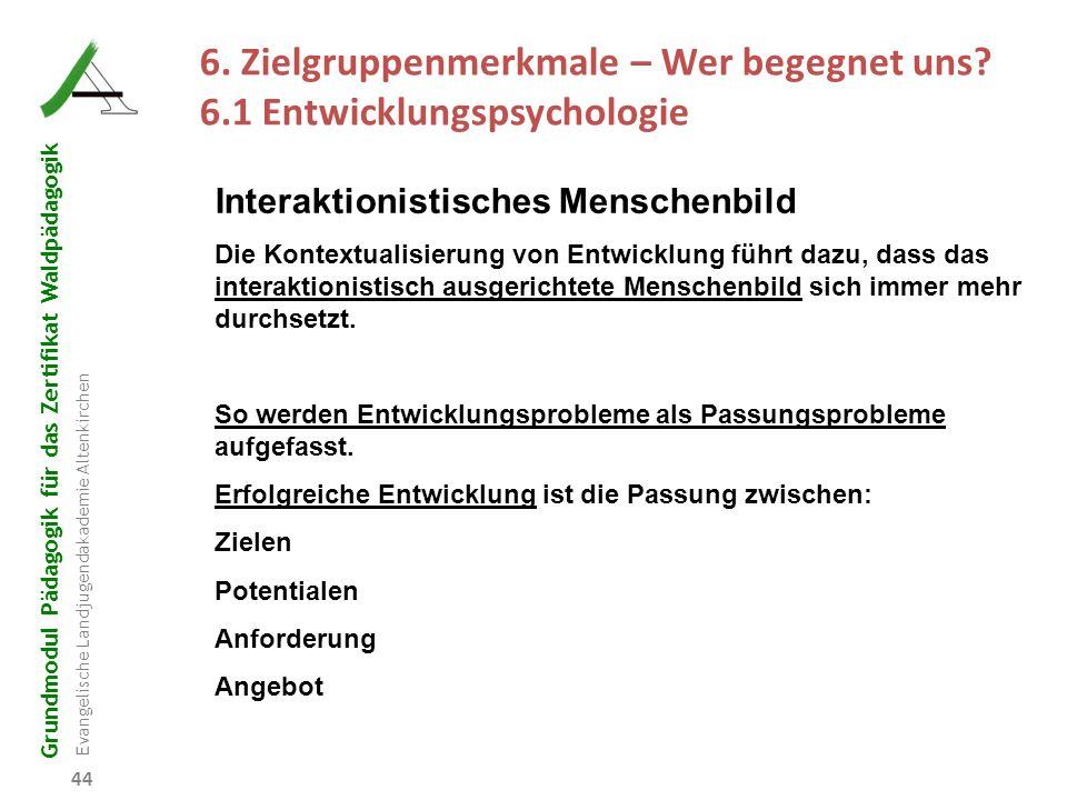 Grundmodul Pädagogik für das Zertifikat Waldpädagogik Evangelische Landjugendakademie Altenkirchen 44 R B D W P 6. Zielgruppenmerkmale – Wer begegnet