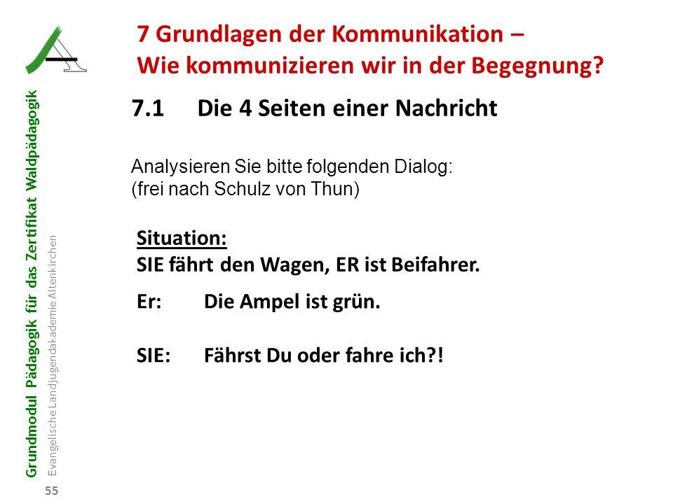 Grundmodul Pädagogik für das Zertifikat Waldpädagogik Evangelische Landjugendakademie Altenkirchen 55 7.1Die 4 Seiten einer Nachricht Analysieren Sie