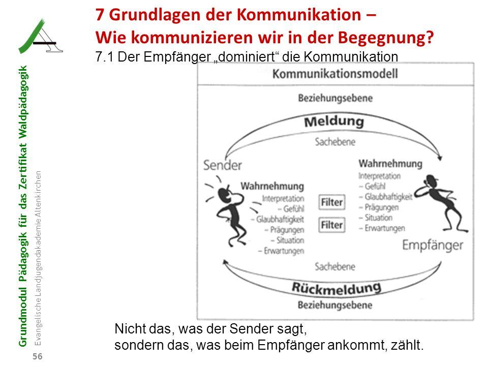 Grundmodul Pädagogik für das Zertifikat Waldpädagogik Evangelische Landjugendakademie Altenkirchen 56 Nicht das, was der Sender sagt, sondern das, was