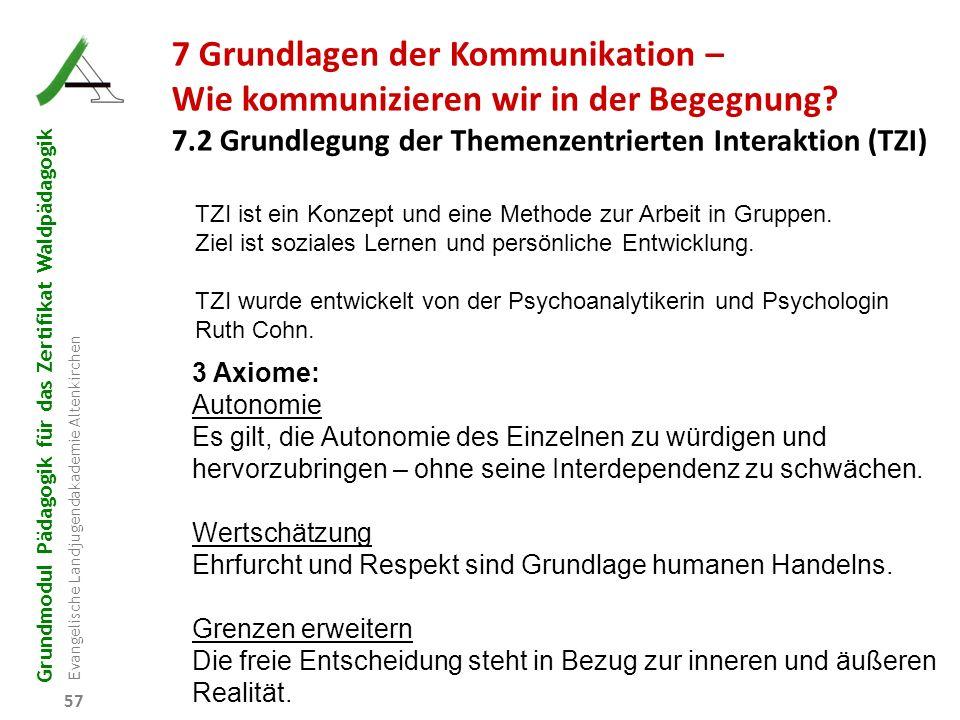Grundmodul Pädagogik für das Zertifikat Waldpädagogik Evangelische Landjugendakademie Altenkirchen 57 7 Grundlagen der Kommunikation – Wie kommunizier
