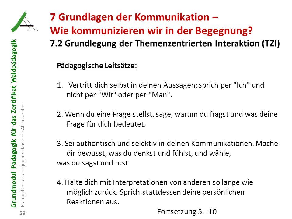 Grundmodul Pädagogik für das Zertifikat Waldpädagogik Evangelische Landjugendakademie Altenkirchen 59 7 Grundlagen der Kommunikation – Wie kommunizier