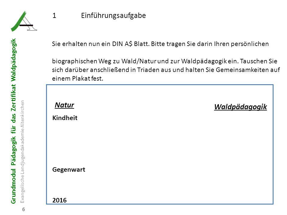 Grundmodul Pädagogik für das Zertifikat Waldpädagogik Evangelische Landjugendakademie Altenkirchen 47 6.