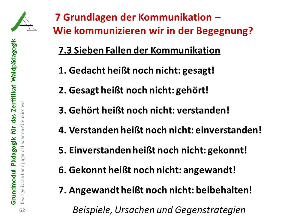 Grundmodul Pädagogik für das Zertifikat Waldpädagogik Evangelische Landjugendakademie Altenkirchen 62 7 Grundlagen der Kommunikation – Wie kommunizier