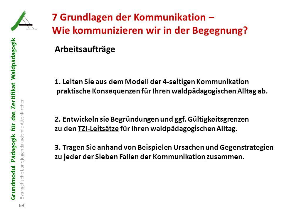 Grundmodul Pädagogik für das Zertifikat Waldpädagogik Evangelische Landjugendakademie Altenkirchen 63 7 Grundlagen der Kommunikation – Wie kommunizier