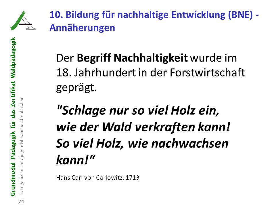 Grundmodul Pädagogik für das Zertifikat Waldpädagogik Evangelische Landjugendakademie Altenkirchen 74 10. Bildung für nachhaltige Entwicklung (BNE) -