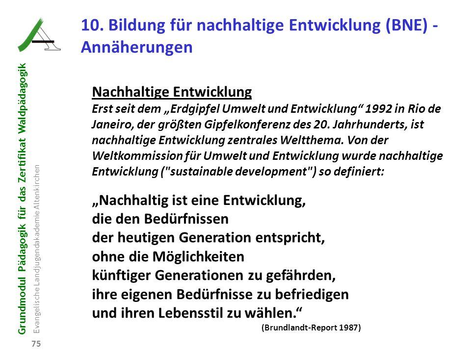 Grundmodul Pädagogik für das Zertifikat Waldpädagogik Evangelische Landjugendakademie Altenkirchen 75 10. Bildung für nachhaltige Entwicklung (BNE) -