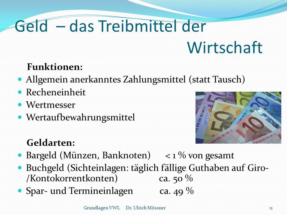Geld – das Treibmittel der Wirtschaft Funktionen: Allgemein anerkanntes Zahlungsmittel (statt Tausch) Recheneinheit Wertmesser Wertaufbewahrungsmittel