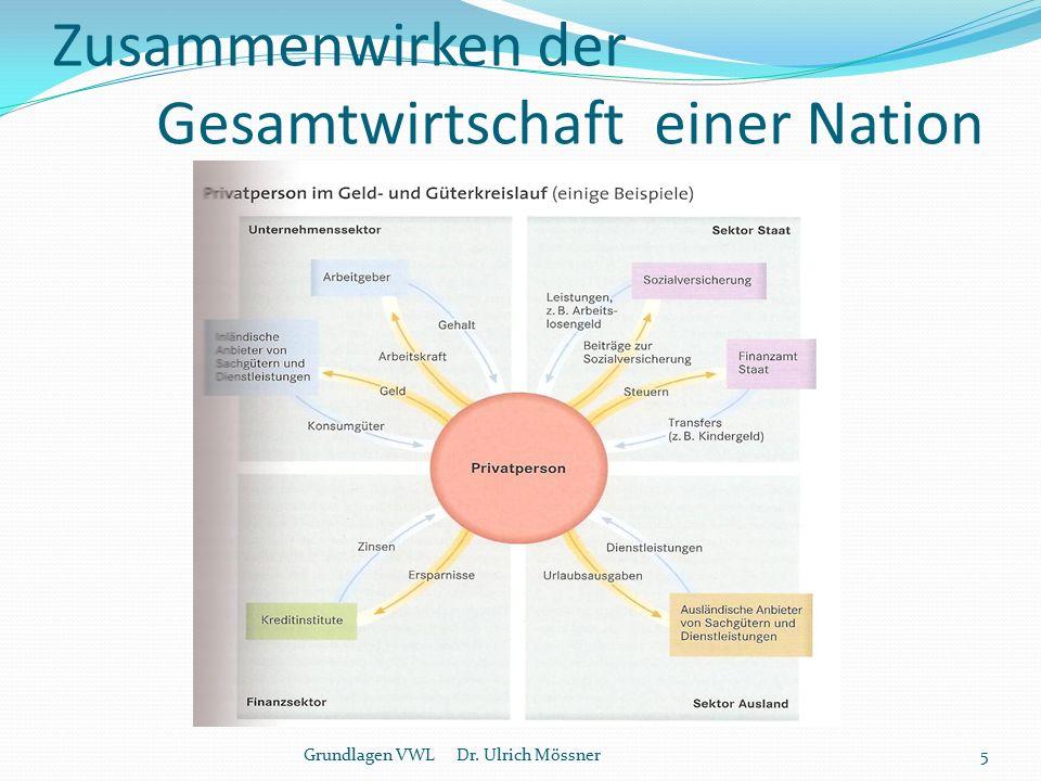 Zusammenwirken der Gesamtwirtschaft einer Nation Grundlagen VWL Dr. Ulrich Mössner5